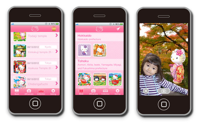 "Image application Hello Kitty ""visite guidé du Japon"""