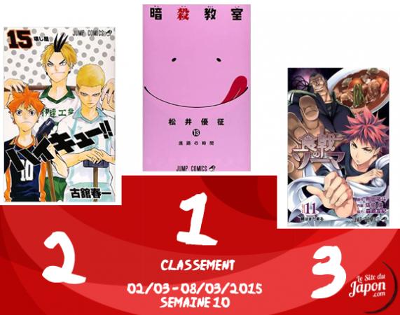 Classement Manga 2015   semaine 10