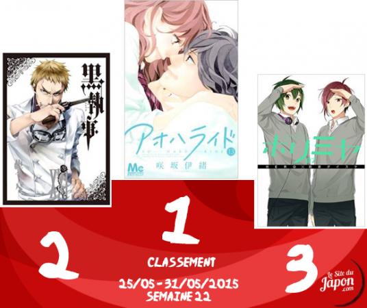 Classement Manga 2015   semaine 22   25/05 au 31/05