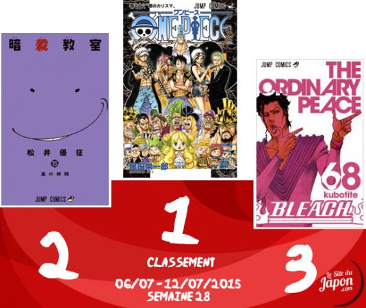Classement Manga 2015 | semaine 28 | 06/06 au 12/07