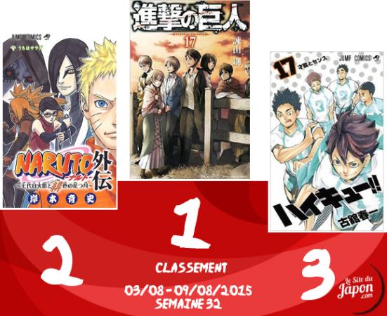 Classement Manga 2015 | semaine 32 | 03/08 au 09/08