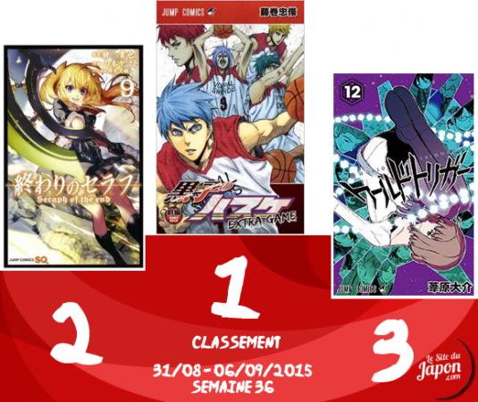 Classement Manga 2015 | semaine 36 | 31/08 au 06/09
