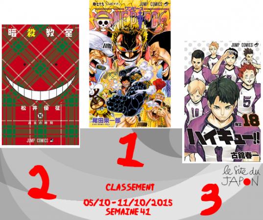 Classement Manga 2015   semaine 41   05/10 au 11/10