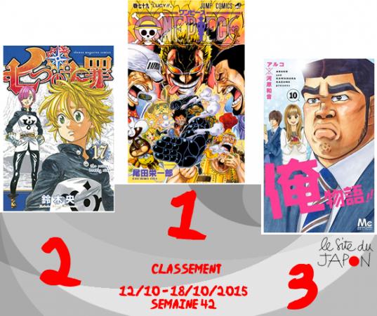 Classement Manga 2015 | semaine 42 | 12/10 au 18/10