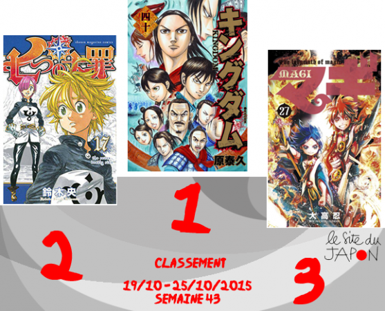 Classement Manga 2015 | semaine 43 | 19/10 au 25/10