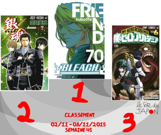 Classement Manga 2015 | semaine 45 | 02/11 au 08/11