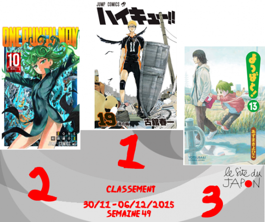 Classement Manga 2015 | semaine 49 | 30/11 au 06/12