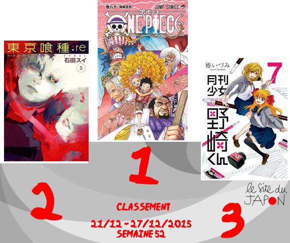 Classement Manga 2015   semaine 52   21/12 au 27/12
